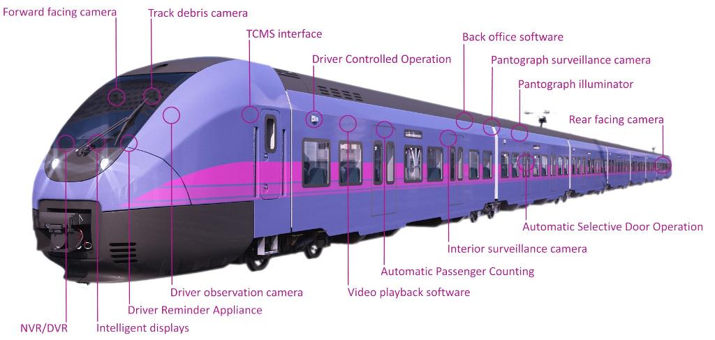 Petards_train_web